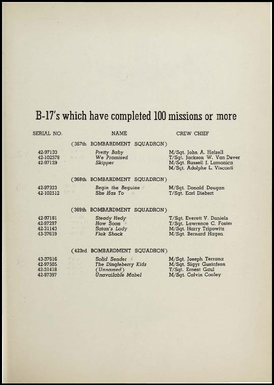 Page 65 of the 306th Bomb Group unit history. Many of the 8th Air Force Groups produced an unofficial unit history in the months after the war ended in Europe but before they were redeployed out of the ETO (European Theater of Operations).   Resembling a college yearbook, unit histories were an unofficial – and often tongue-in-cheek – record of the unit's time based in the UK. They include photo montages showing different aspects of base life. Often the servicemen in the photos are unnamed. The American Air Museum hopes that by adding unit histories to the website as individual pages, the men in the photos will be identified and associated to their person entries. Many included lists of personnel and a mailing address, providing a means for servicemen to keep in contact with each other after the war. These lists are now incredibly useful records of where US airmen in England in 1945 called their home.