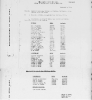 Personnel list for the 8th Air Force Office of the Assistant Chief of Staff, G-3, September 1, 1942.