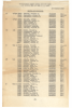 Page 2 of the October 1945 Roster,326th Signal Company Wing